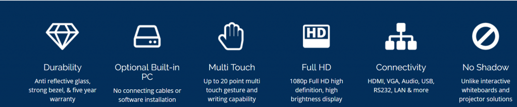 Clevertouch Features